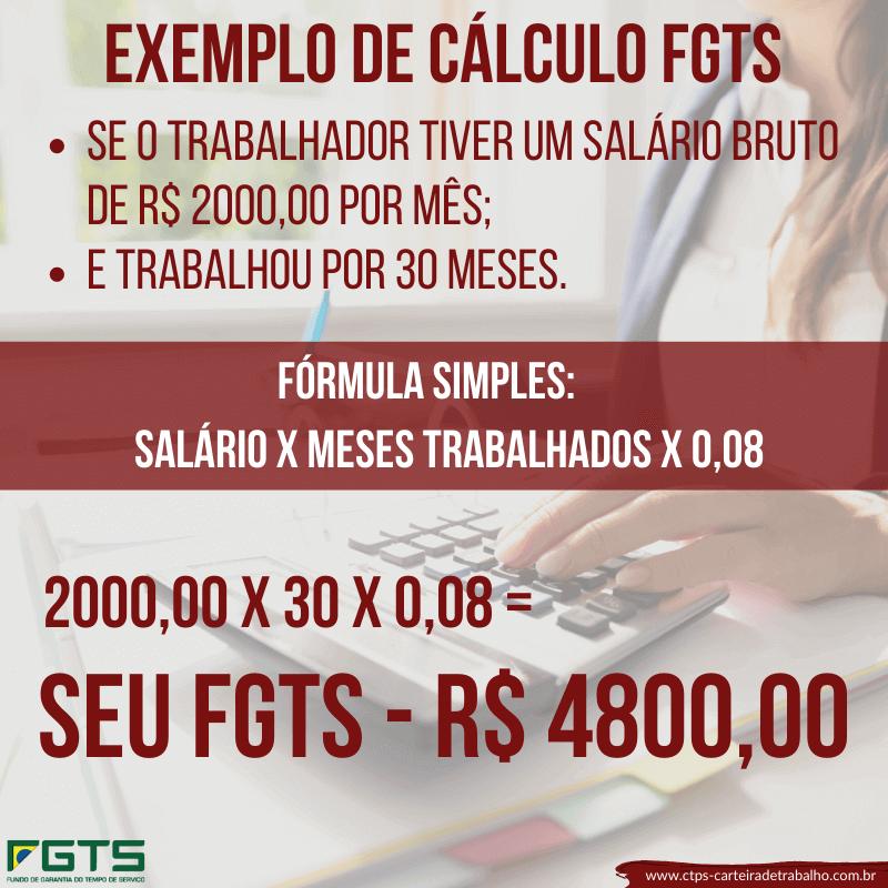 CTPS - Cálculo do FGTS