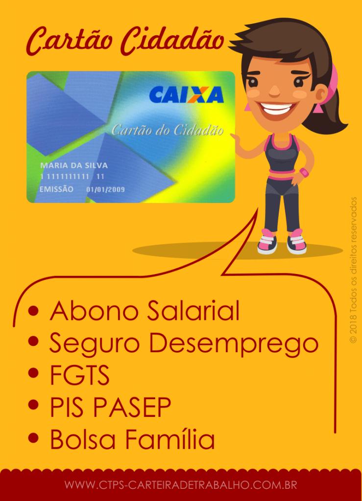 Benefícios do Cartão Cidadão