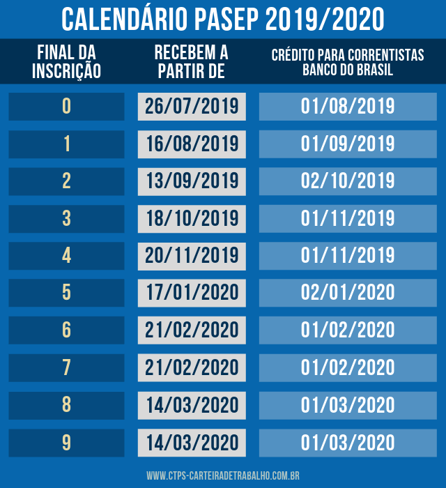Resultado de imagem para CALENDARIO PASEP  2019/2020