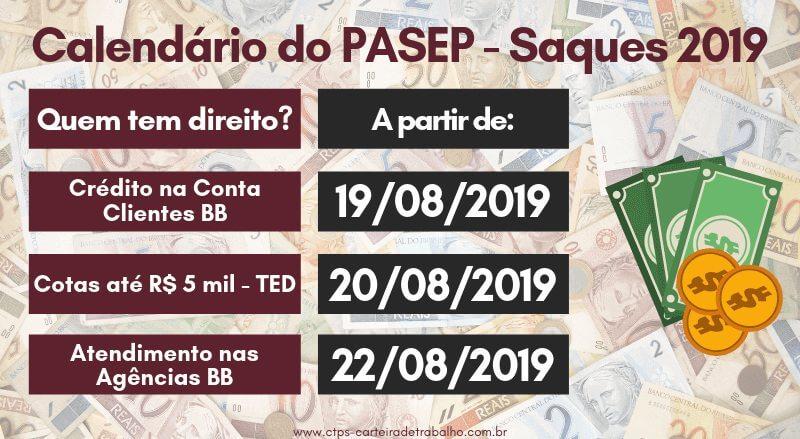Calendário PASEP 2019