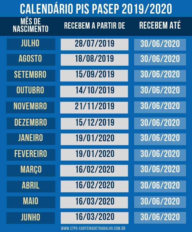 Calendário PIS 2019-2020