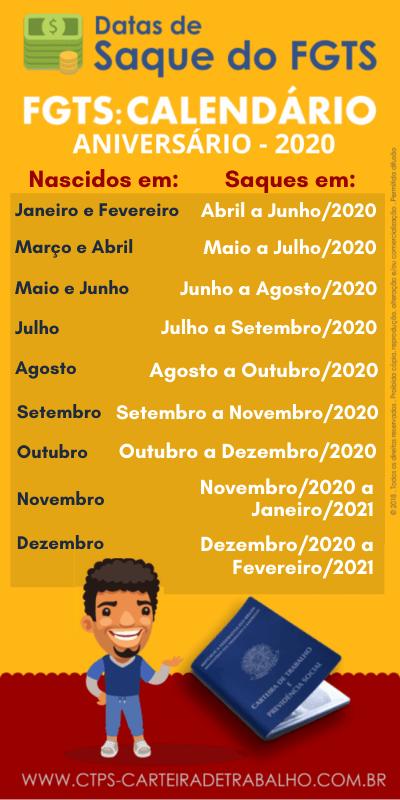 Calendário FGTS- Saque Aniversário 2020